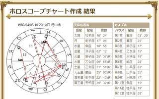 ホロスコープチャート.jpg